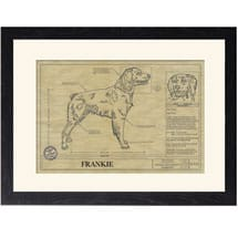 Personalized Framed Dog Breed Architectural Renderings - Brittany