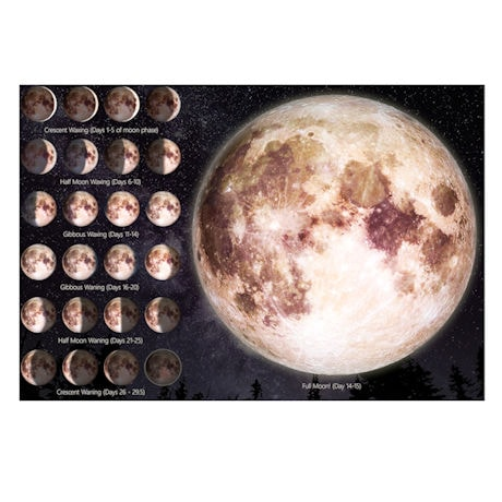 Personalized Our Moon Print