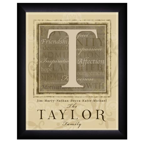 Personalized Family Names Framed Print