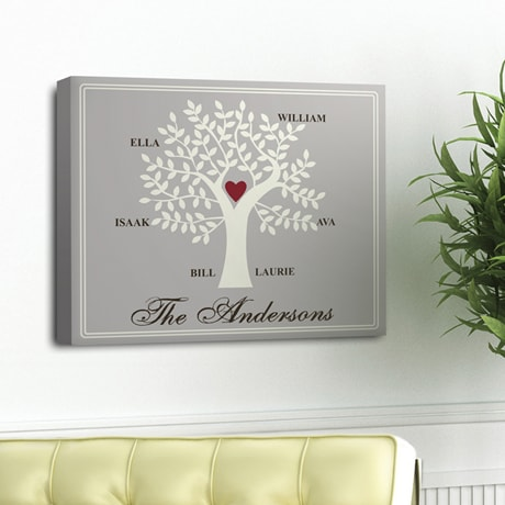 Traditional-Contemporary Family Tree Canvas Print